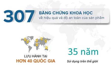 Luu hanh tren toan the gioiImiale có 307 nghiên cứu lâm sàng, lưu hành hơn 35 năm tại 40 quốc gia