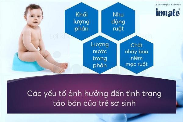 II. Những yếu tố liên quan đến tình trạng táo bón của trẻ 1