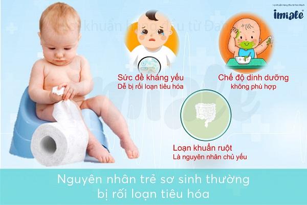 nguyên nhân trẻ em thường bị rối loạn tiêu hóa
