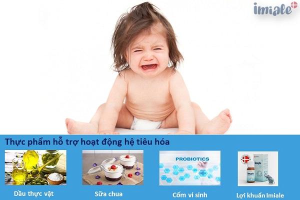 II. Thực phẩm bổ trợ cho hoạt động của hệ tiêu hóa, táo bón ăn gì cho hết? 1