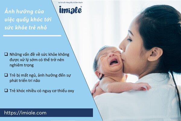 II - Ảnh hưởng của việc quấy khóc lên sức khỏe trẻ nhỏ 1
