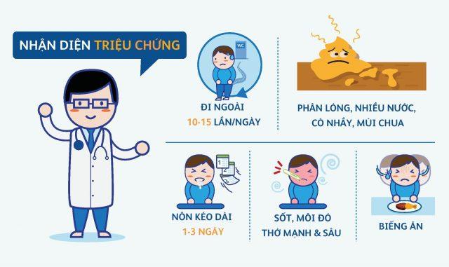 1.3.Dấu hiệu tiêu chảy của trẻ sơ sinh 1