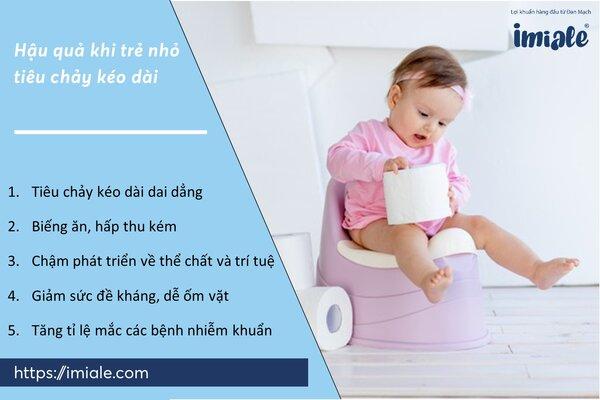 hau-qua-khi-tieu-chay-keo-dai hậu quả khi trẻ tiêu chảy kéo dài