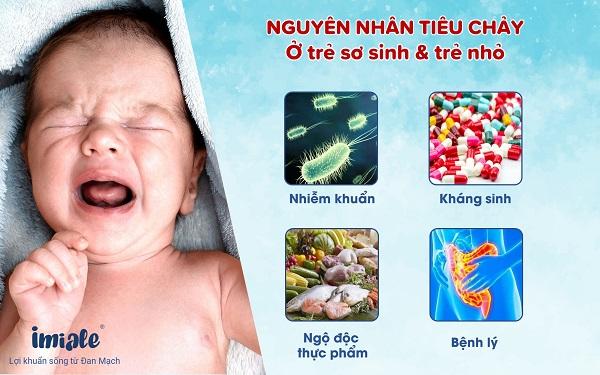 1.Tại sao nên bổ sung lợi khuẩn cho trẻ nhỏ bị tiêu chảy? 1