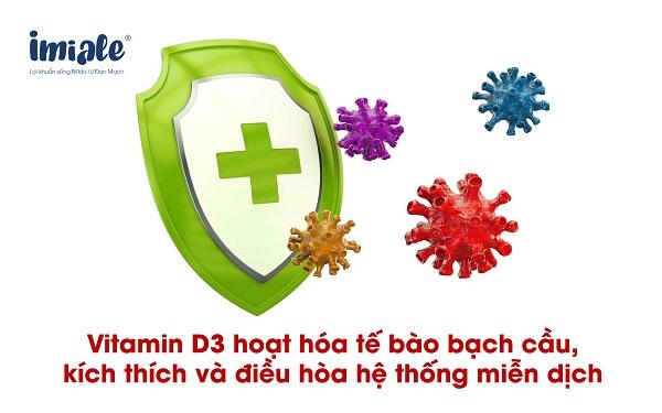 vitamin D3 có vai trò trong miễn dịch