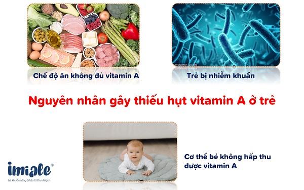 2. Cần bổ sung vitamin A cho bé khi nào? 1