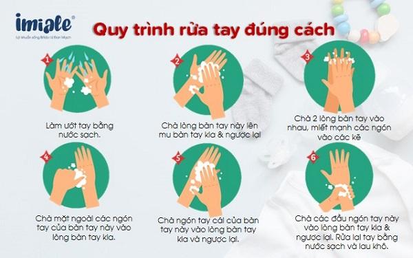 quy trình rửa tay đúng
